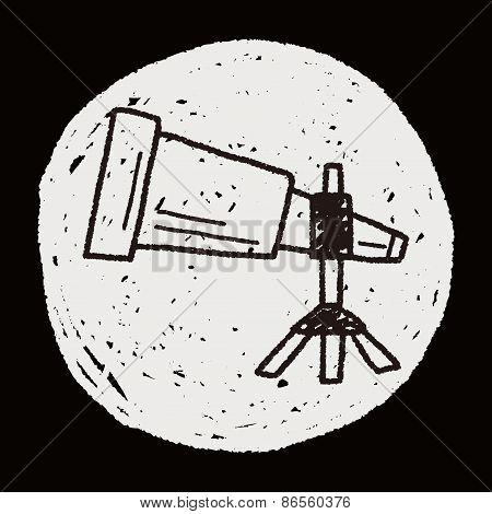 Doodle Binoculars