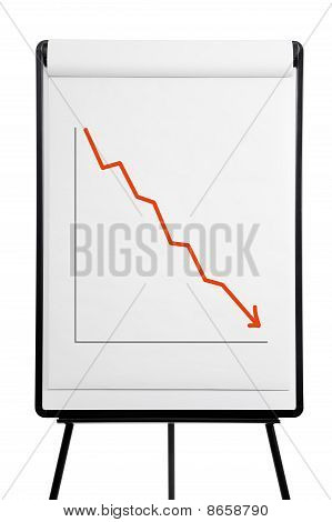 Flip Chart - performance down
