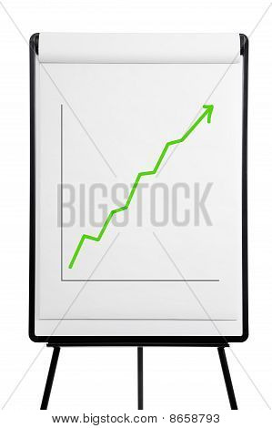 Flip Chart - performance up