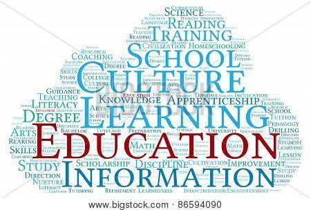 Cloud Shaped Education Word Cloud