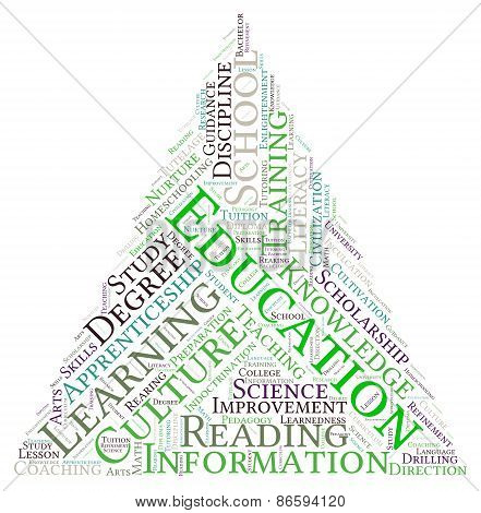 Triangle Shaped Education Word Cloud