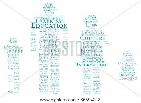 Education Family Shaped Word Cloud