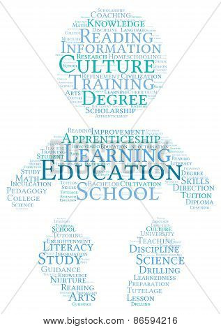 Education Baby Shaped Word Cloud