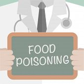picture of poison  - minimalist illustration of a doctor holding a blackboard with Food Poisoning text - JPG
