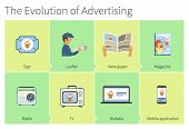 ������, ������: The evolution of advertising