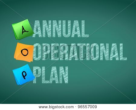 Annual Operational Plan Post Memo Chalkboard Sign