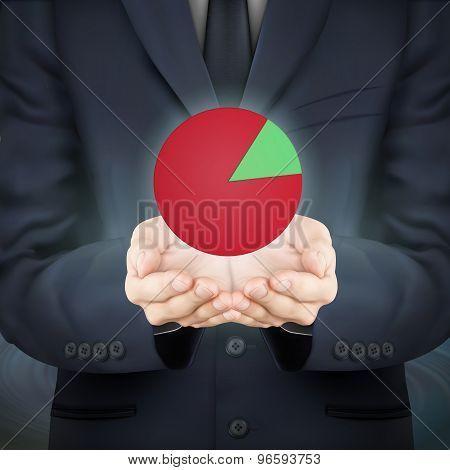 Businessman Holding Business Pie Chart