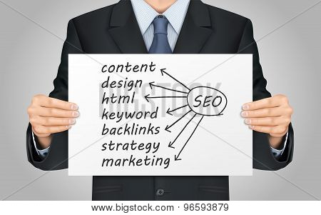 Businessman Holding Seo Concept Poster