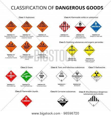Dangerous symbol