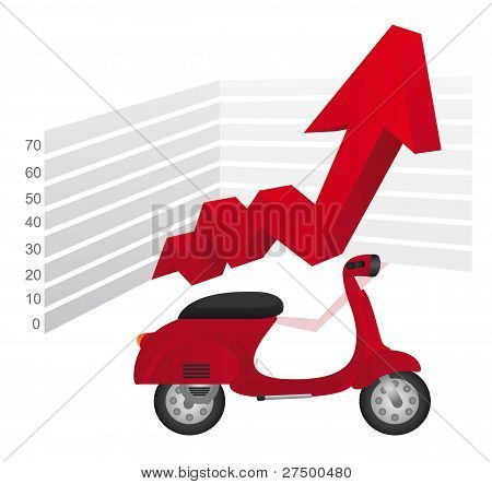 rote Motorrad