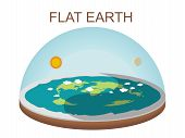 Flat Earth Concept Illustration On White Background. Isolated Vector Clip Art. Ancient Cosmology Mod poster
