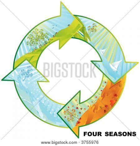 Círculo de cuatro estaciones