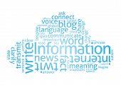 image of nouns  - Cloud of Words  - JPG