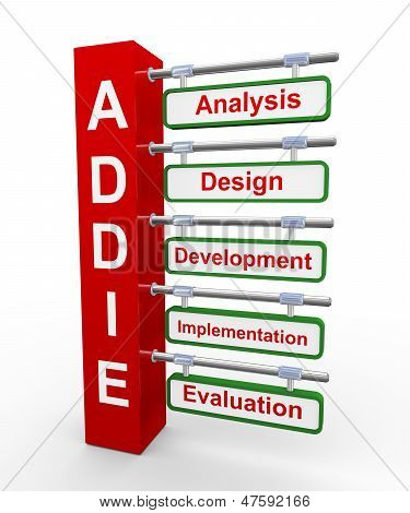 3D Addie