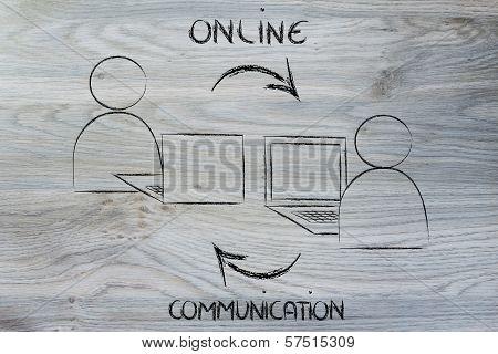 Online Internet-based Communication