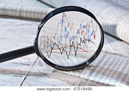 Magnifier And Share Prices