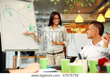 Young happy businesswoman explaining graph to his colleagues