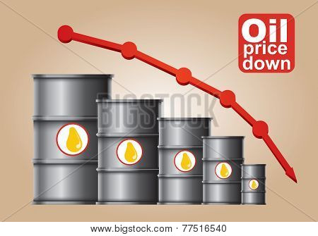 Crude Oil Price Down