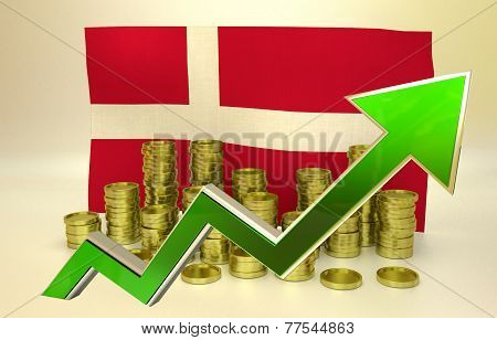 currency appreciation - The Danish krone