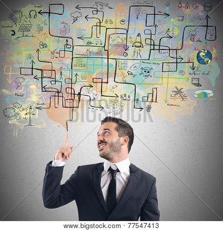 Businessman Idea Plan
