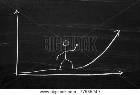 The Exponential Growth Chart