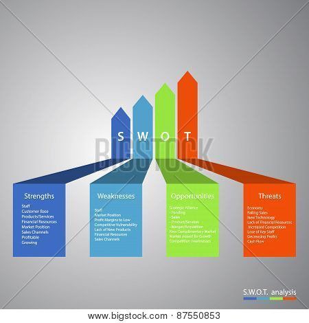 SWOT Analysis Strategy Diagram business infographic concept