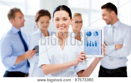 businesswoman showing tablet pc with graphs in office