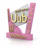 Ununbium Form Periodic Table Of Elements - V2 poster