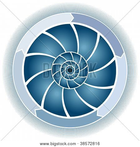 Ein Bild von einem Wirbel-Kreis-Diagramm.