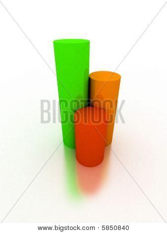 Round bar chart