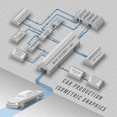 picture of assembly line  - Schematic isometric graphics of automobile production line with buildings connections and carriages with mechanics details and car parts vector illustration - JPG