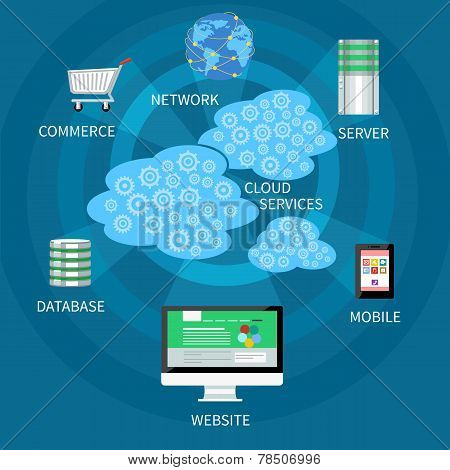 Set of tools for saving information online
