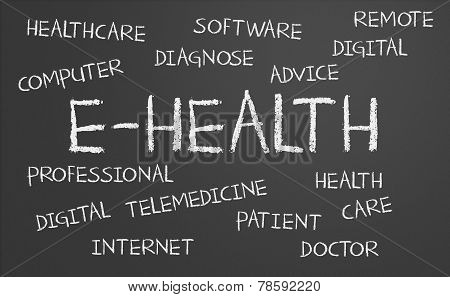 E-health Word Cloud