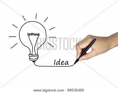 Idea Word Written By Human Hand