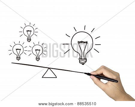 Idea Concept Drawn By Human Hand