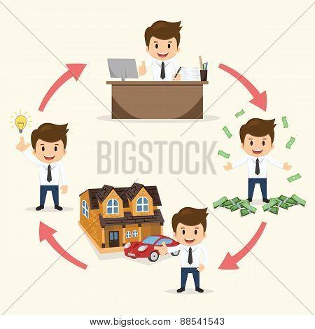 Businessman Success Circle Work Set Vector Illustration