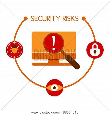 Infographics Showing The Risks That Are Usually Related To Computer Use.