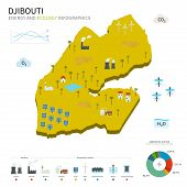 picture of hydroelectric power  - Energy industry and ecology of Djibouti vector map with power stations infographic - JPG