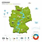 stock photo of wind-power  - Energy industry and ecology of Germany vector map with power stations infographic - JPG