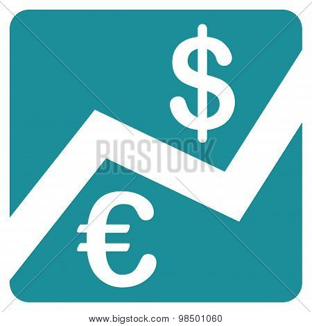 Finance icon from BiColor Euro Banking Set