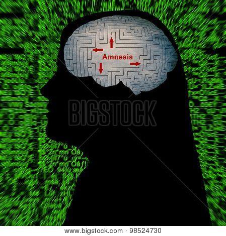 Amnesia Concept