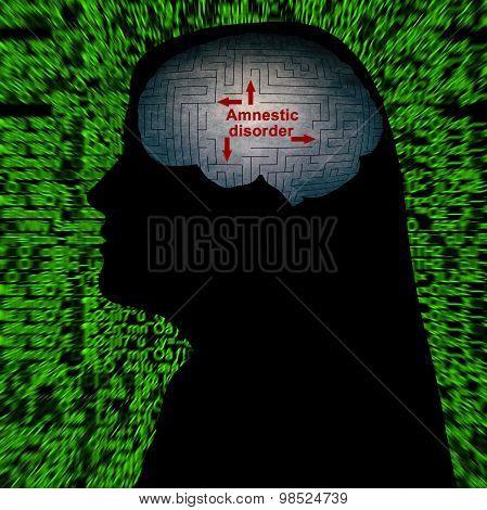 Amnestic Disorder Concept