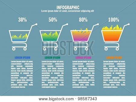 Infographic with supermarket trolleys, percent and foodstuff