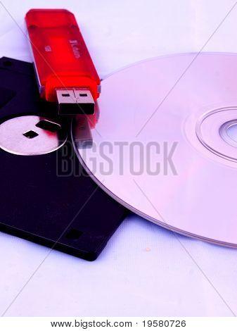 Evolution Of Portable Memory,