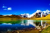 Pebbles On A Ake Shore With Blue Skies Reflecting On Still Blue Waters. Scenic Himalayan Landscape poster