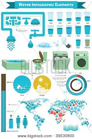 Water Infographic Elements