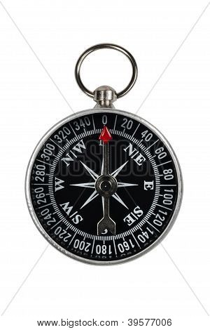 Compass Showing North