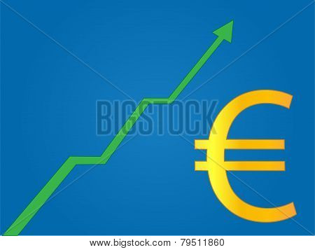 Currency Growth Euro
