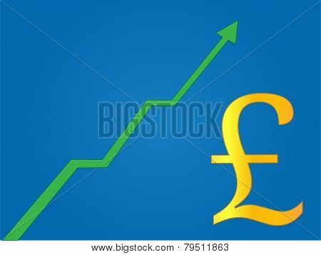 Currency Growth British Pound