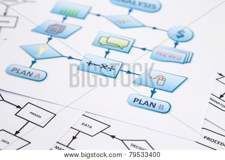 Process Flow Chart Of Business Control Plan